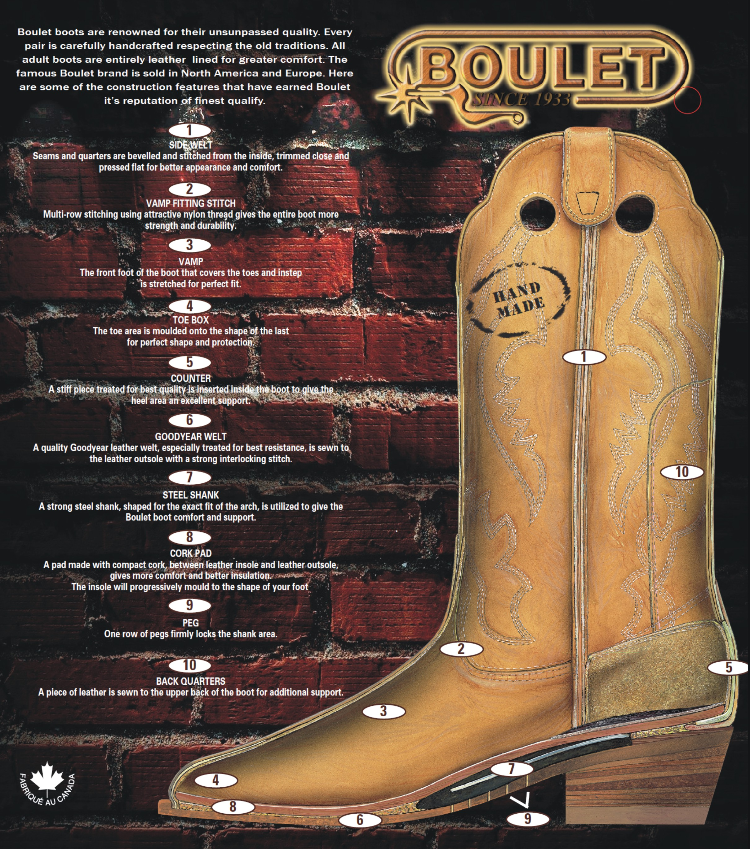 Boulet Goodyear Welt Construction
